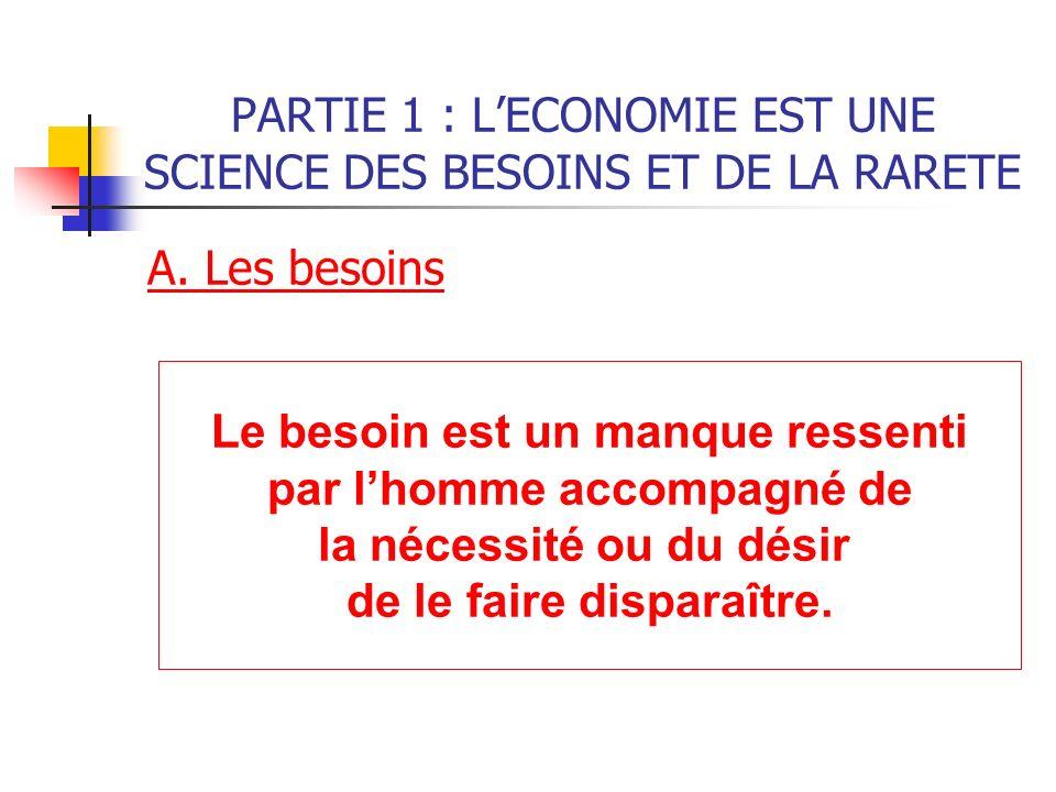 PARTIE 1 : LECONOMIE EST UNE SCIENCE DES BESOINS ET DE LA RARETE A. Les besoins Le besoin est un manque ressenti par lhomme accompagné de la nécessité