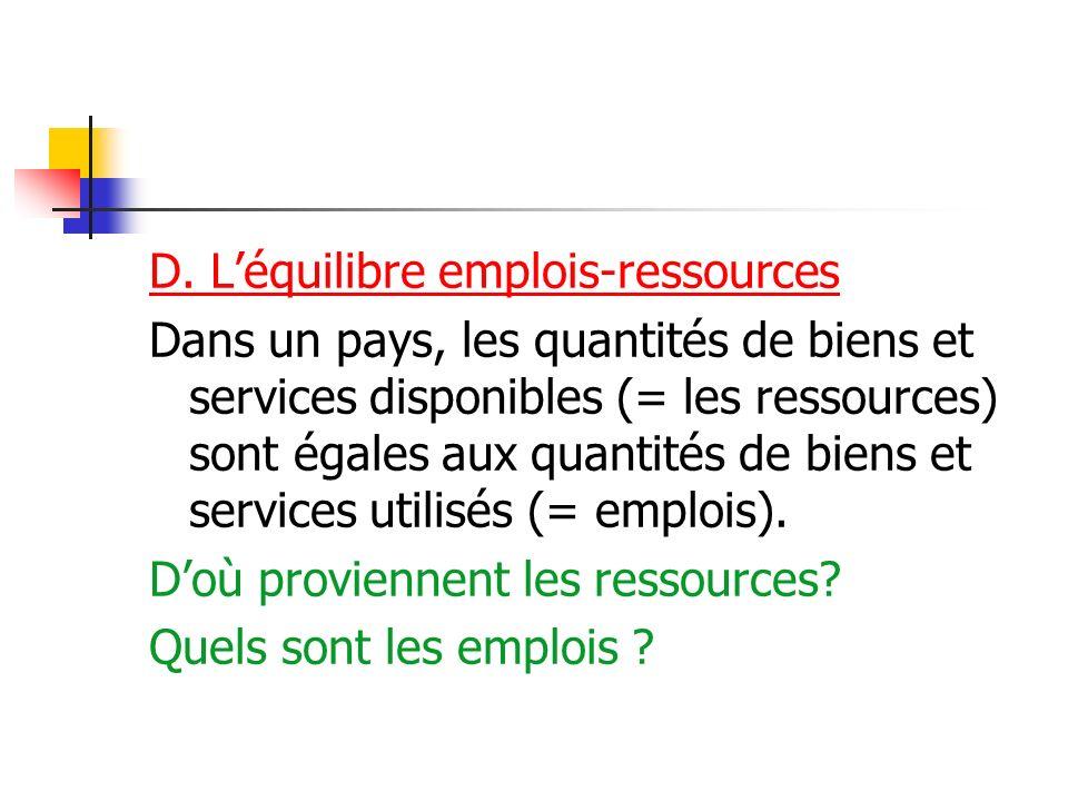 D. Léquilibre emplois-ressources Dans un pays, les quantités de biens et services disponibles (= les ressources) sont égales aux quantités de biens et