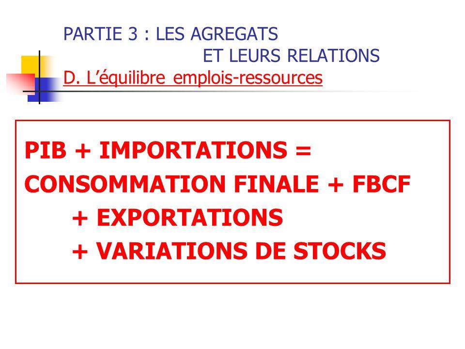 PARTIE 3 : LES AGREGATS ET LEURS RELATIONS D. Léquilibre emplois-ressources PIB + IMPORTATIONS = CONSOMMATION FINALE + FBCF + EXPORTATIONS + VARIATION