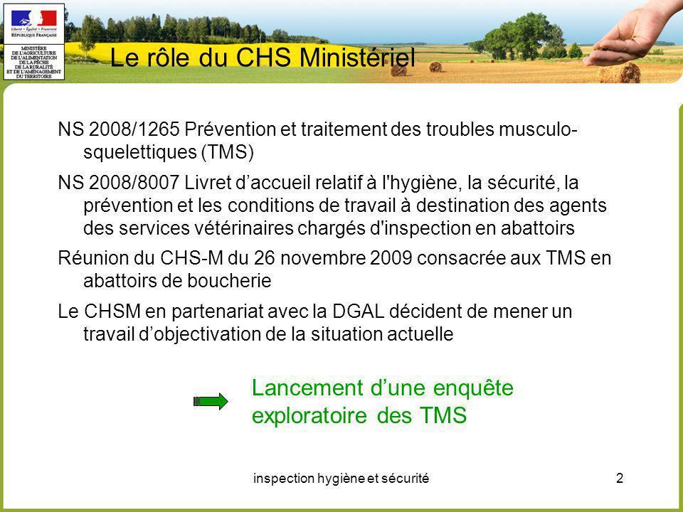 inspection hygiène et sécurité2 Le rôle du CHS Ministériel NS 2008/1265 Prévention et traitement des troubles musculo- squelettiques (TMS) NS 2008/800