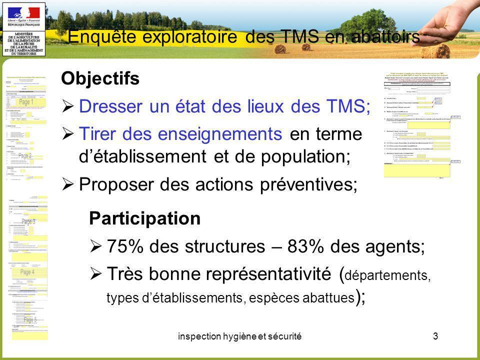 inspection hygiène et sécurité3 Enquête exploratoire des TMS en abattoirs Objectifs Dresser un état des lieux des TMS; Tirer des enseignements en term