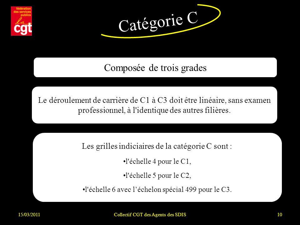 Les grilles indiciaires de la catégorie C sont : l échelle 4 pour le C1, l échelle 5 pour le C2, l échelle 6 avec léchelon spécial 499 pour le C3.