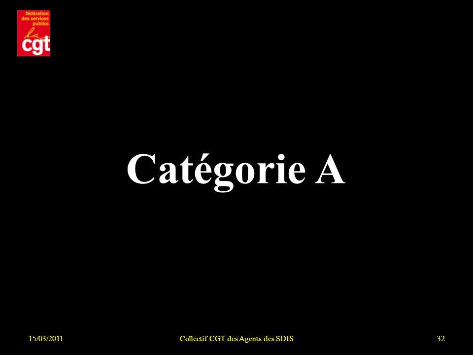 15/03/2011Collectif CGT des Agents des SDIS32 La Catégorie A