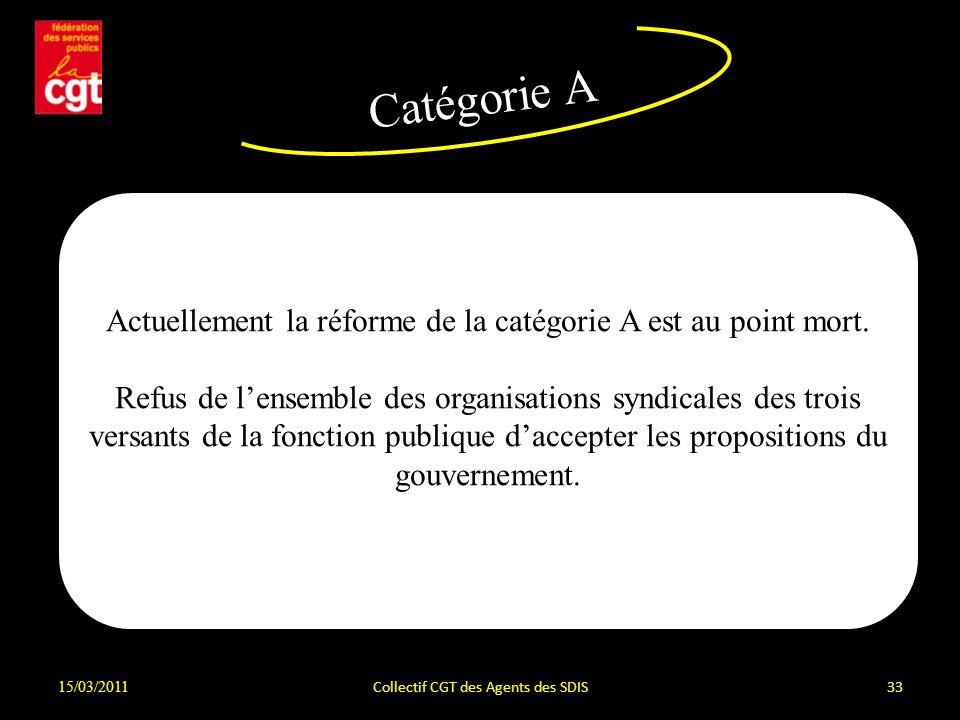 15/03/2011 Collectif CGT des Agents des SDIS33 Actuellement la réforme de la catégorie A est au point mort. Refus de lensemble des organisations syndi