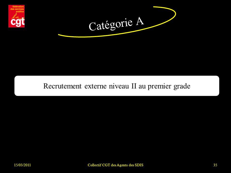 15/03/2011Collectif CGT des Agents des SDIS35 Recrutement externe niveau II au premier grade Catégorie A