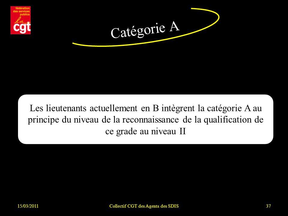 15/03/2011Collectif CGT des Agents des SDIS37 Les lieutenants actuellement en B intègrent la catégorie A au principe du niveau de la reconnaissance de