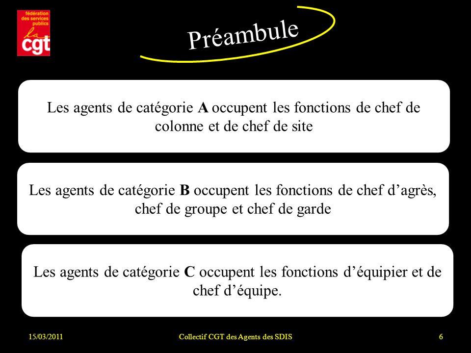 15/03/2011Collectif CGT des Agents des SDIS7 Les lieutenants ont vocation à intégrer la catégorie A Les agents titulaires de la FAE chef dagrès ont vocation à intégrer la catégorie B Préambule