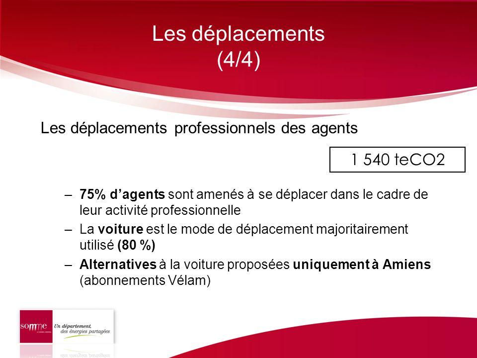 Les déplacements (4/4) Les déplacements professionnels des agents –75% dagents sont amenés à se déplacer dans le cadre de leur activité professionnell