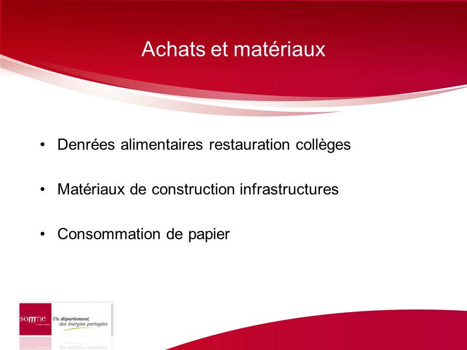 Achats et matériaux Denrées alimentaires restauration collèges Matériaux de construction infrastructures Consommation de papier