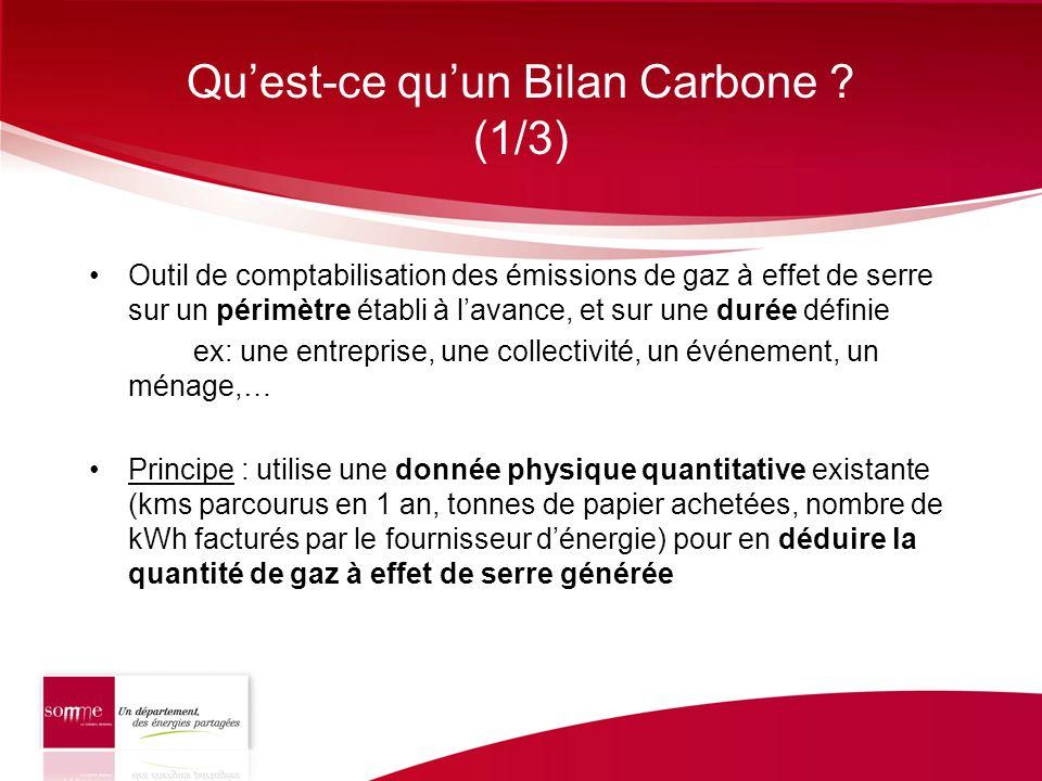 Quest-ce quun Bilan Carbone ? (1/3) Outil de comptabilisation des émissions de gaz à effet de serre sur un périmètre établi à lavance, et sur une duré