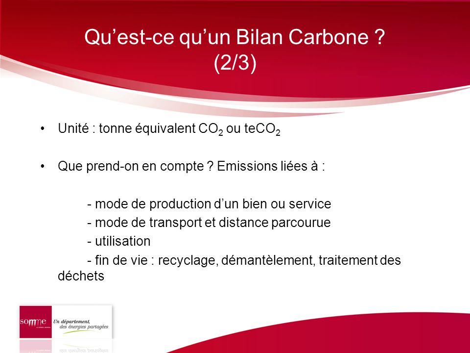 Quest-ce quun Bilan Carbone ? (2/3) Unité : tonne équivalent CO 2 ou teCO 2 Que prend-on en compte ? Emissions liées à : - mode de production dun bien
