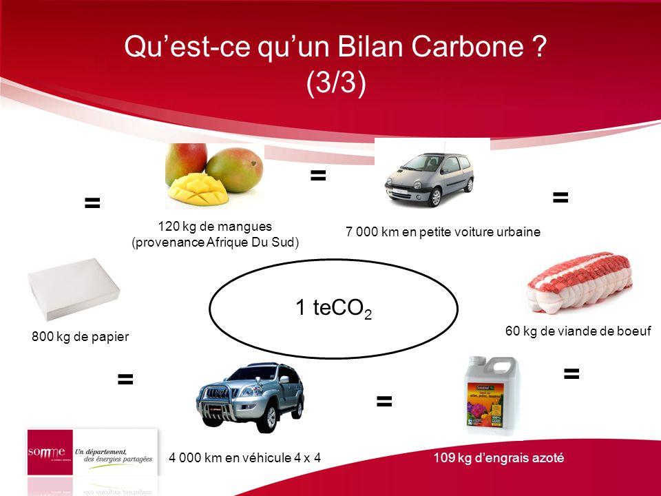 Quest-ce quun Bilan Carbone ? (3/3) 800 kg de papier120 kg de mangues (provenance Afrique Du Sud) = 7 000 km en petite voiture urbaine = = 4 000 km en
