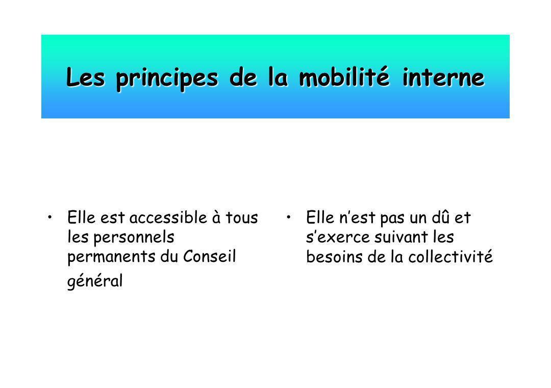 Les principes de la mobilité interne Elle est accessible à tous les personnels permanents du Conseil général Elle nest pas un dû et sexerce suivant le