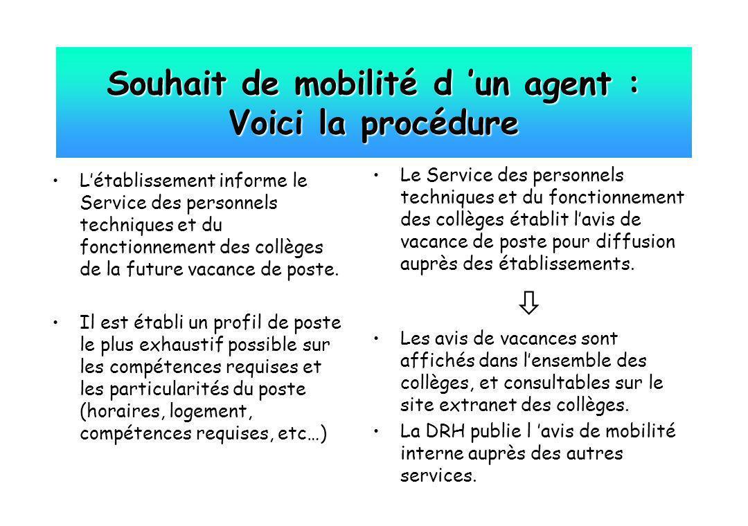 Souhait de mobilité d un agent : Voici la procédure Létablissement informe le Service des personnels techniques et du fonctionnement des collèges de l