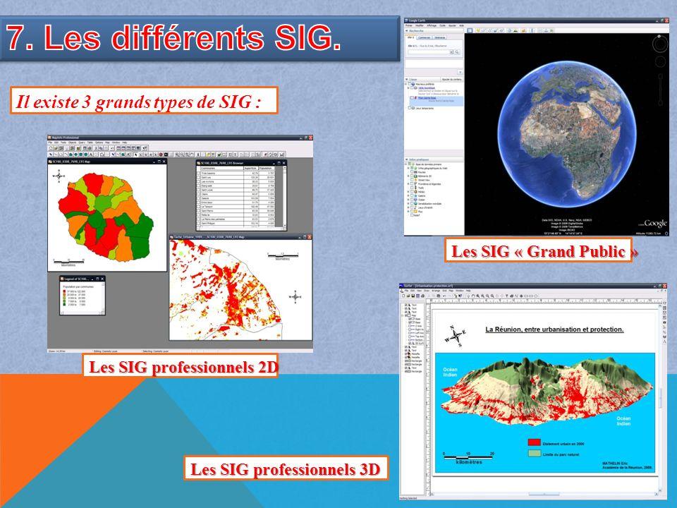 Il existe 3 grands types de SIG : Les SIG « Grand Public » Les SIG professionnels 2D Les SIG professionnels 3D