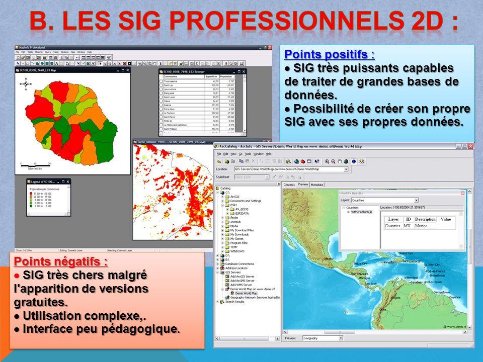 Points positifs : SIG très puissants capables de traiter de grandes bases de données.