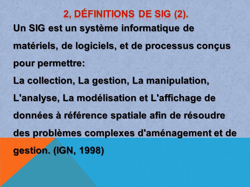Un SIG est un système informatique de matériels, de logiciels, et de processus conçus pour permettre: La collection, La gestion, La manipulation, L analyse, La modélisation et L affichage de données à référence spatiale afin de résoudre des problèmes complexes d aménagement et de gestion.