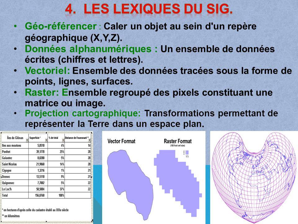 Géo-référencer : Caler un objet au sein d'un repère géographique (X,Y,Z). Données alphanumériques : Un ensemble de données écrites (chiffres et lettre