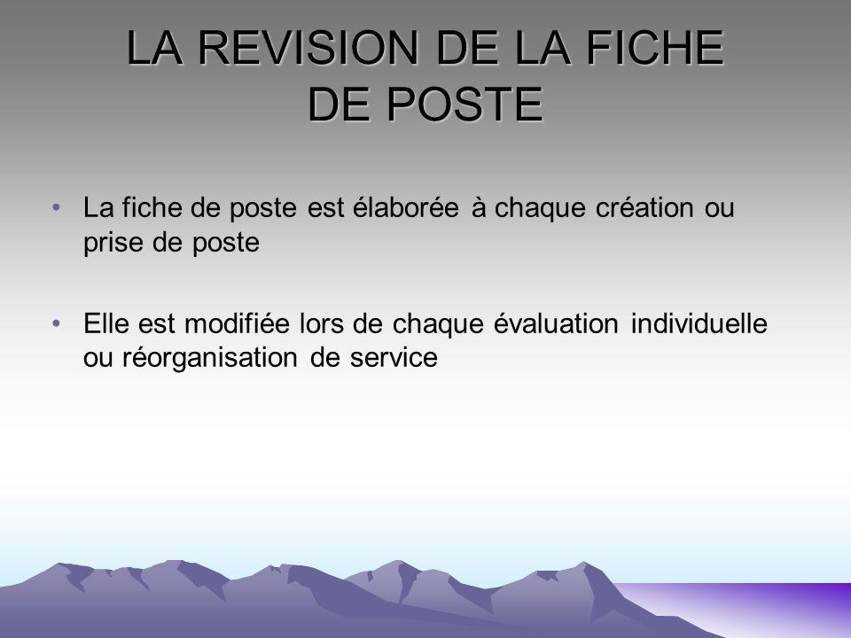 LA REVISION DE LA FICHE DE POSTE La fiche de poste est élaborée à chaque création ou prise de poste Elle est modifiée lors de chaque évaluation indivi