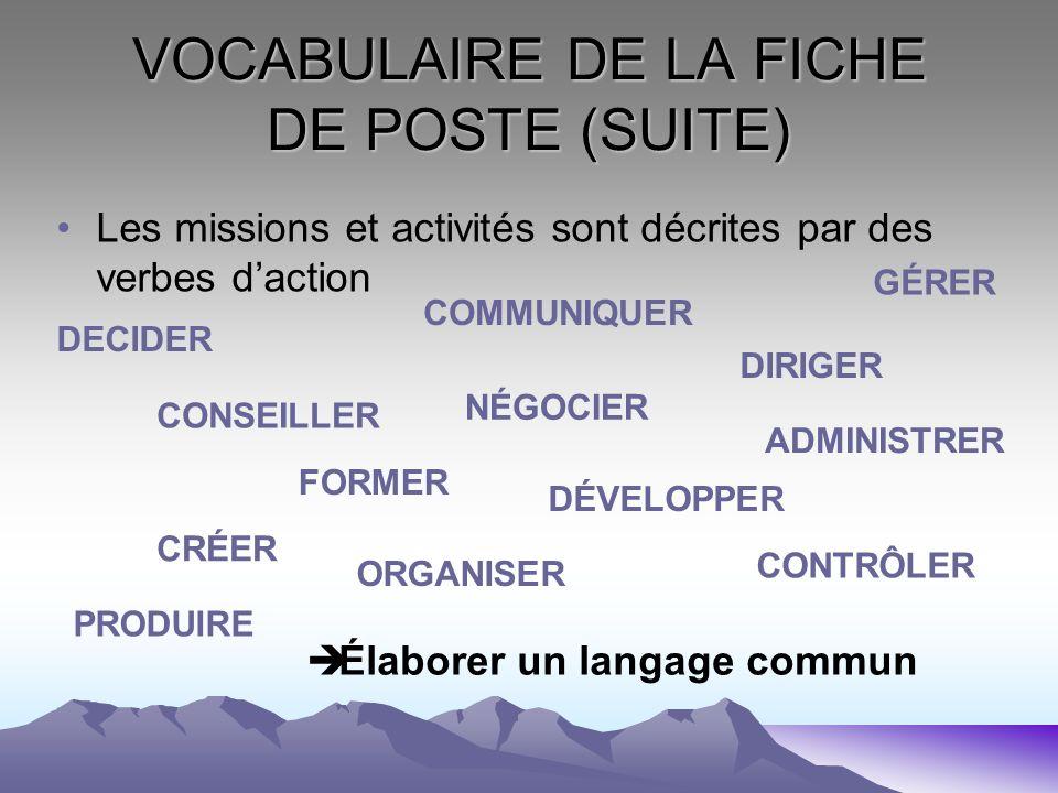 Les missions et activités sont décrites par des verbes daction VOCABULAIRE DE LA FICHE DE POSTE (SUITE) DECIDER CONSEILLER NÉGOCIER CRÉER CONTRÔLER FO