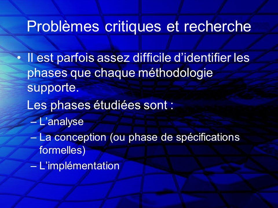 Problèmes critiques et recherche Il est parfois assez difficile didentifier les phases que chaque méthodologie supporte. Les phases étudiées sont : –L