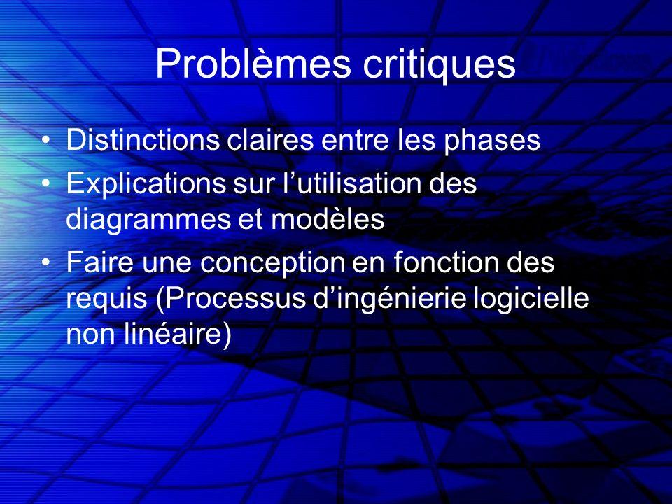 Problèmes critiques Distinctions claires entre les phases Explications sur lutilisation des diagrammes et modèles Faire une conception en fonction des