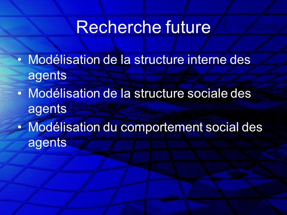 Recherche future Modélisation de la structure interne des agents Modélisation de la structure sociale des agents Modélisation du comportement social d