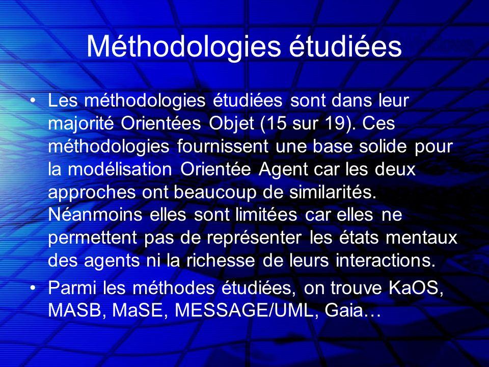 Méthodologies étudiées Les méthodologies étudiées sont dans leur majorité Orientées Objet (15 sur 19). Ces méthodologies fournissent une base solide p
