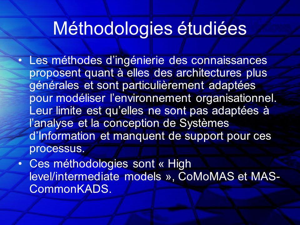Méthodologies étudiées Les méthodes dingénierie des connaissances proposent quant à elles des architectures plus générales et sont particulièrement ad