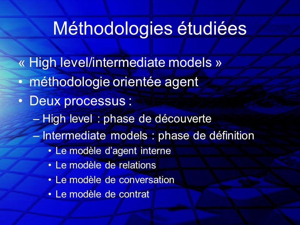 Méthodologies étudiées « High level/intermediate models » méthodologie orientée agent Deux processus : –High level : phase de découverte –Intermediate