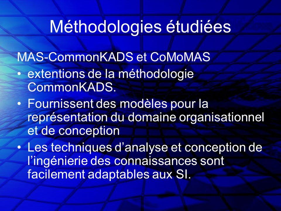 Méthodologies étudiées MAS-CommonKADS et CoMoMAS extentions de la méthodologie CommonKADS. Fournissent des modèles pour la représentation du domaine o