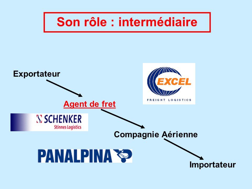 Son rôle : intermédiaire Exportateur Agent de fret Compagnie Aérienne Importateur