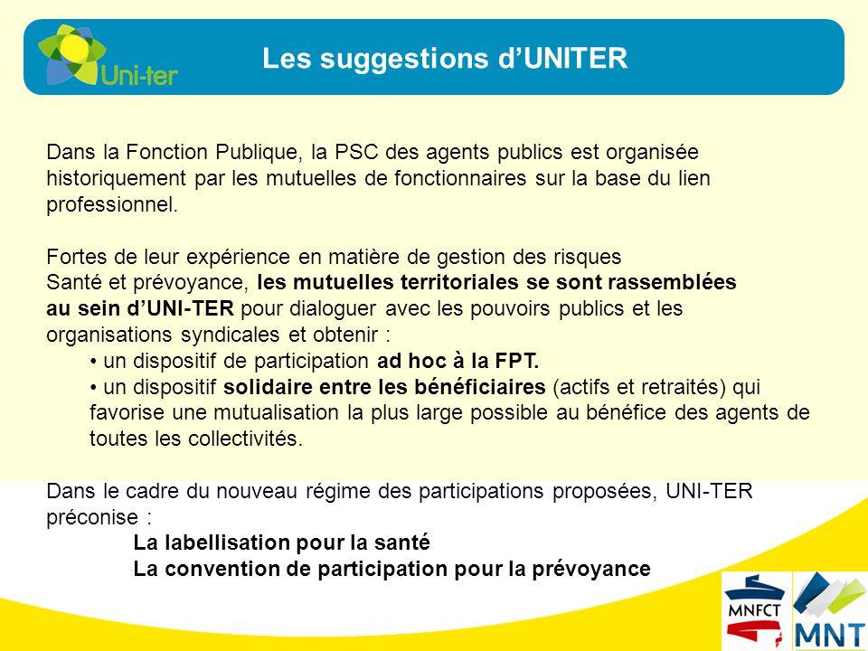 Les suggestions dUNITER Dans la Fonction Publique, la PSC des agents publics est organisée historiquement par les mutuelles de fonctionnaires sur la b
