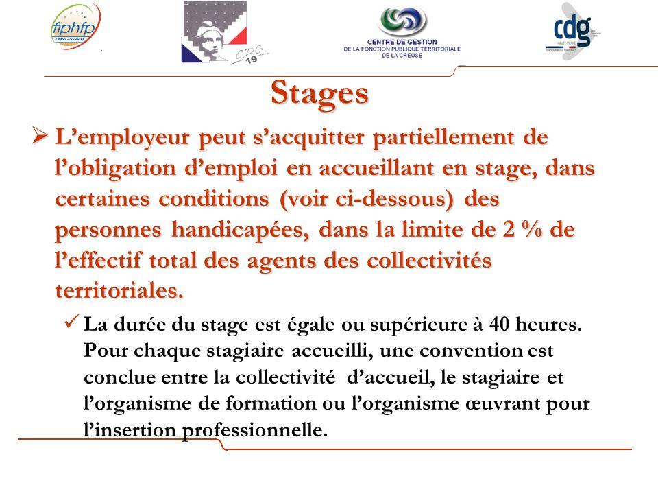 Stages Lemployeur peut sacquitter partiellement de lobligation demploi en accueillant en stage, dans certaines conditions (voir ci-dessous) des personnes handicapées, dans la limite de 2 % de leffectif total des agents des collectivités territoriales.