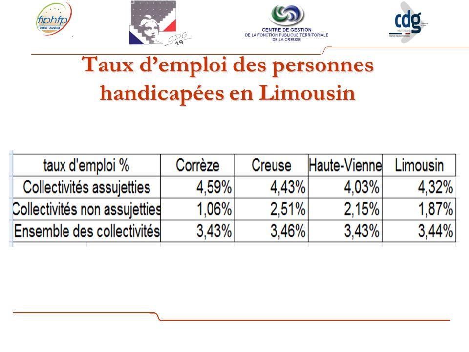 Taux demploi des personnes handicapées dans les collectivités assujetties Taux demploi Nombre de collectivités Proportion % 0%5 16 % < 3% 3 10 % > 3% et 3% et < 6%14 45 % > 6% 9 29 % Total31