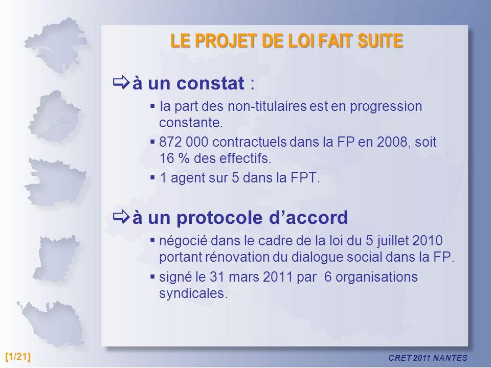 CRET 2011 NANTES LE PROJET DE LOI FAIT SUITE à un constat : la part des non-titulaires est en progression constante. 872 000 contractuels dans la FP e