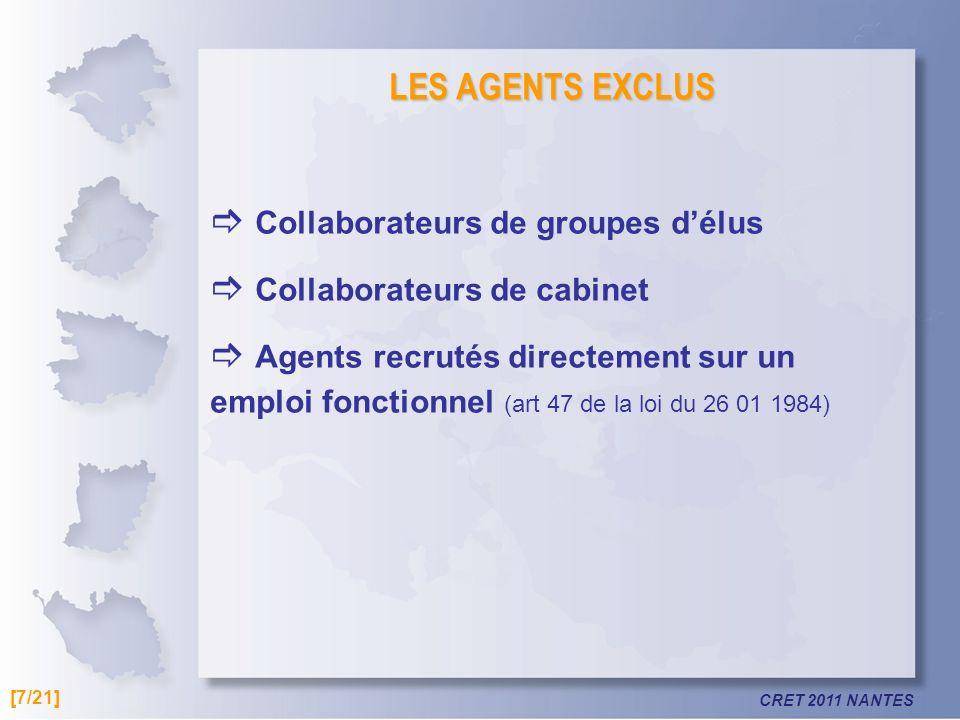 CRET 2011 NANTES LES AGENTS EXCLUS Collaborateurs de groupes délus Collaborateurs de cabinet Agents recrutés directement sur un emploi fonctionnel (art 47 de la loi du 26 01 1984) [7/21]