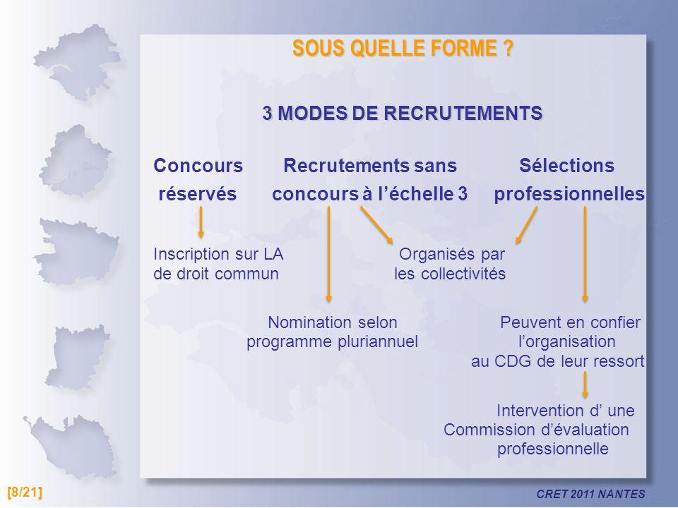 CRET 2011 NANTES Un accès plus large au CDI La conclusion de CDI est facilitée : Concerne tout contrat conclu ou renouvelé pour pourvoir un emploi permanent sur la base de lart 3-3.