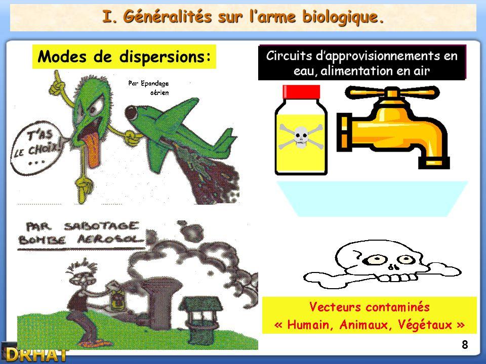 I. Généralités sur larme biologique. Modes de dispersions: 8