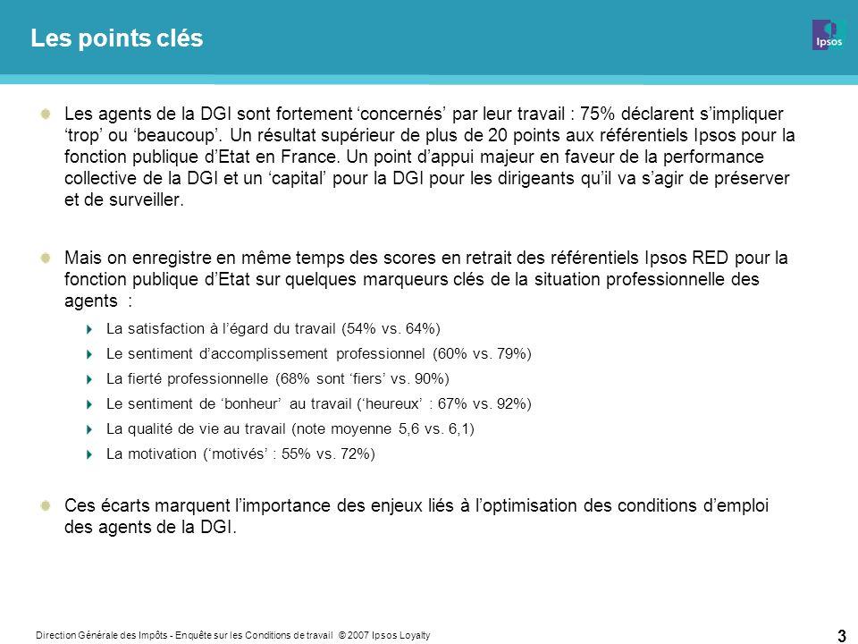 Direction Générale des Impôts - Enquête sur les Conditions de travail © 2007 Ipsos Loyalty 14 Motivation : 55% de motivés vs.