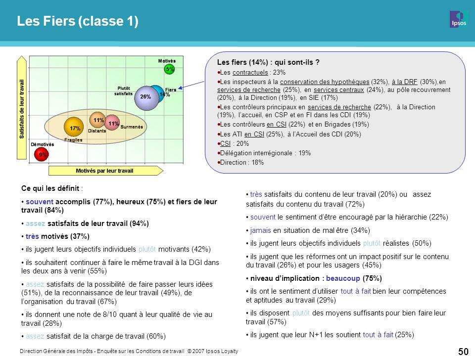 Direction Générale des Impôts - Enquête sur les Conditions de travail © 2007 Ipsos Loyalty 50 Les Fiers (classe 1) Les fiers (14%) : qui sont-ils .