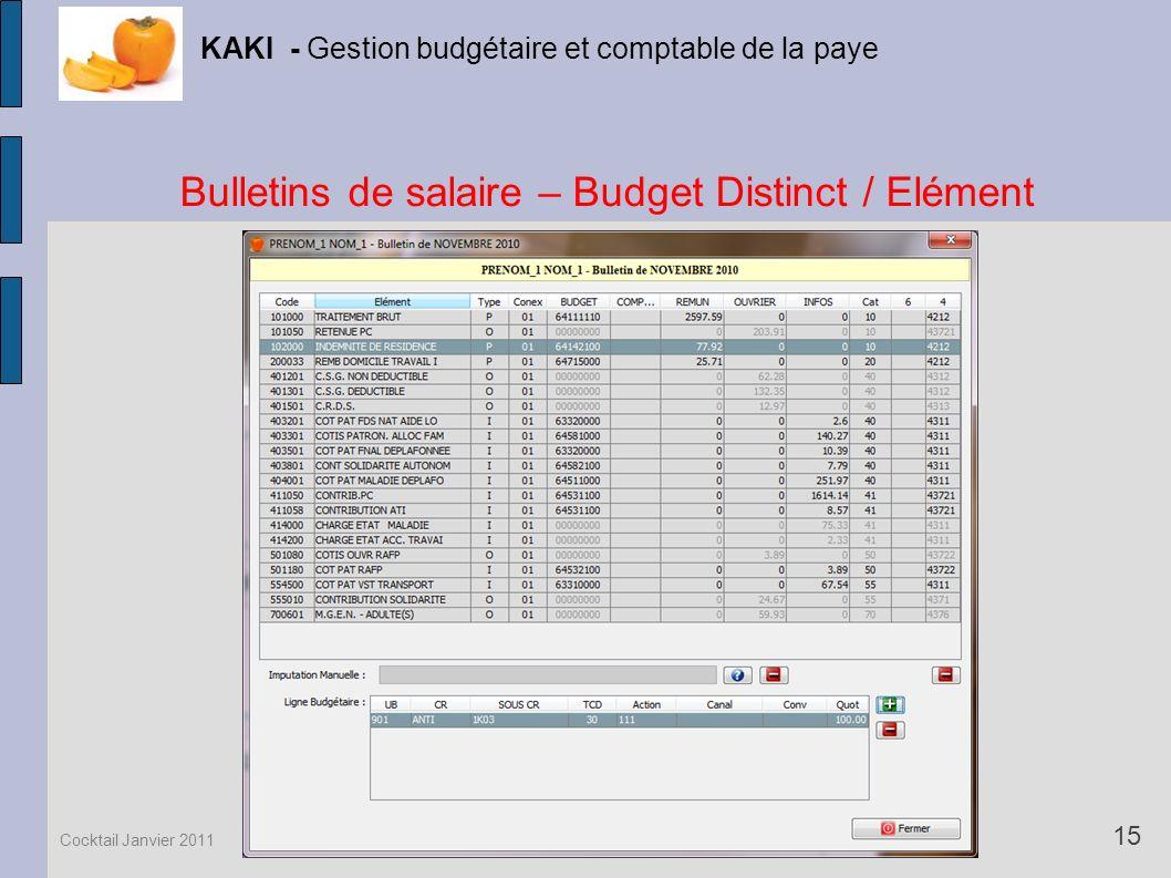 Bulletins de salaire – Budget Distinct / Elément KAKI - Gestion budgétaire et comptable de la paye 15 Cocktail Janvier 2011