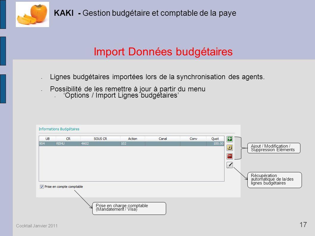 Import Données budgétaires KAKI - Gestion budgétaire et comptable de la paye 17 Cocktail Janvier 2011 Récupération automatique de la/des lignes budgét
