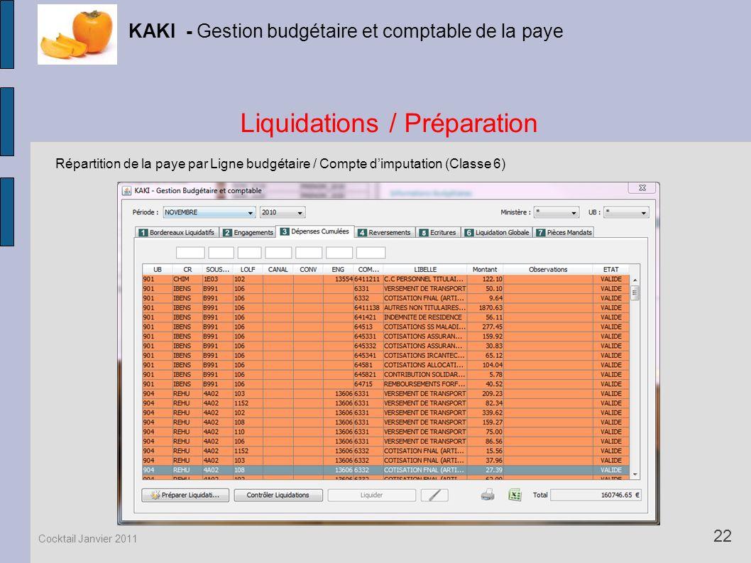 Liquidations / Préparation KAKI - Gestion budgétaire et comptable de la paye 22 Cocktail Janvier 2011 Répartition de la paye par Ligne budgétaire / Co