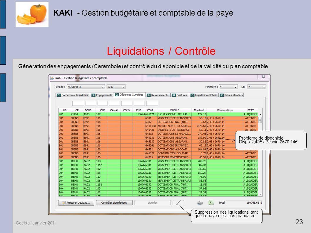 Liquidations / Contrôle KAKI - Gestion budgétaire et comptable de la paye 23 Cocktail Janvier 2011 Génération des engagements (Carambole) et contrôle