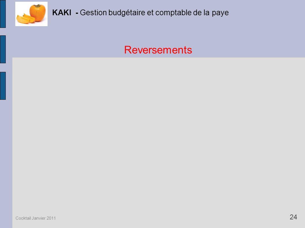 Reversements KAKI - Gestion budgétaire et comptable de la paye 24 Cocktail Janvier 2011