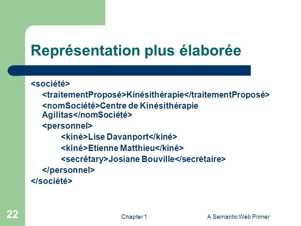 Chapter 1A Semantic Web Primer 22 Représentation plus élaborée Kinésithérapie Centre de Kinésithérapie Agilitas Lise Davanport Etienne Matthieu Josian