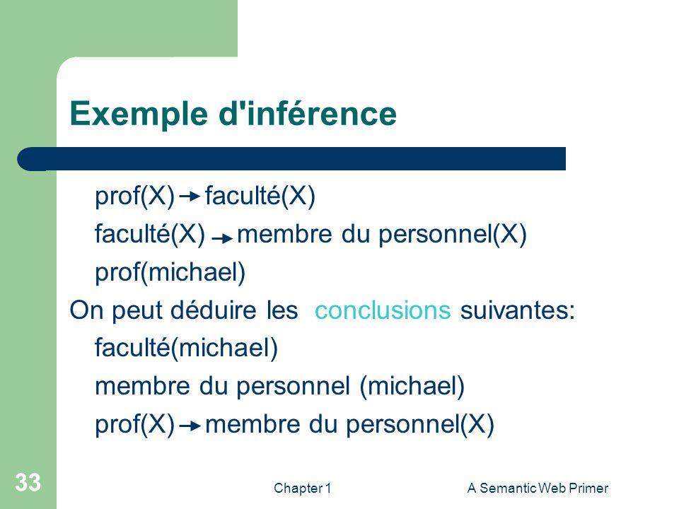 Chapter 1A Semantic Web Primer 33 Exemple d'inférence prof(X) faculté(X) faculté(X) membre du personnel(X) prof(michael) On peut déduire les conclusio