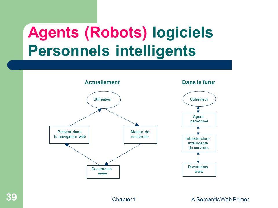 Chapter 1A Semantic Web Primer 39 Agents (Robots) logiciels Personnels intelligents Actuellement Utilisateur Présent dans le navigateur web Moteur de