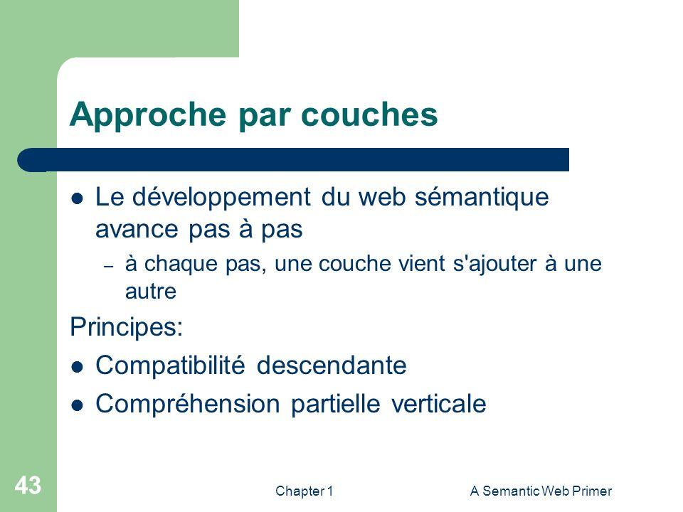 Chapter 1A Semantic Web Primer 43 Approche par couches Le développement du web sémantique avance pas à pas – à chaque pas, une couche vient s'ajouter